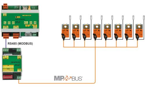 Ukázka výhodného zapojení pohonů pomocí sběrnice MP-Bus