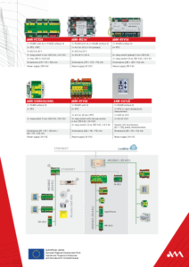 40 - Programmable controllers - leaflet